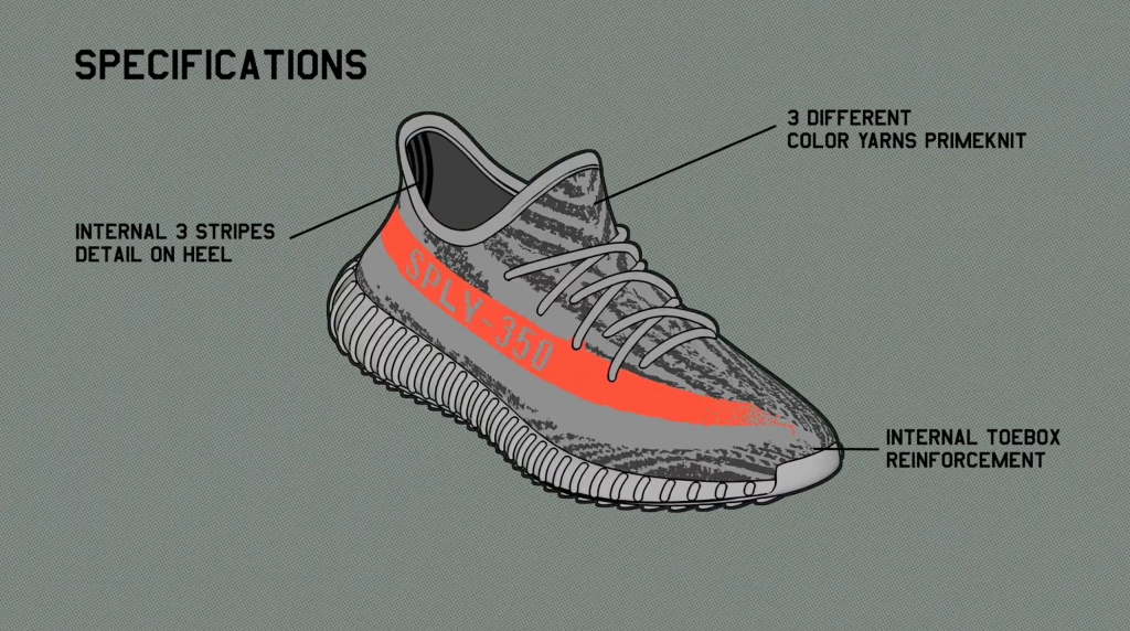 Say Hello To The Adidas Yeezy Boost 350 V2 With This